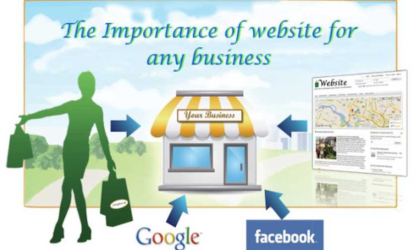 Why Every Small Business Owner Must Have a Domain & Website in 2016!