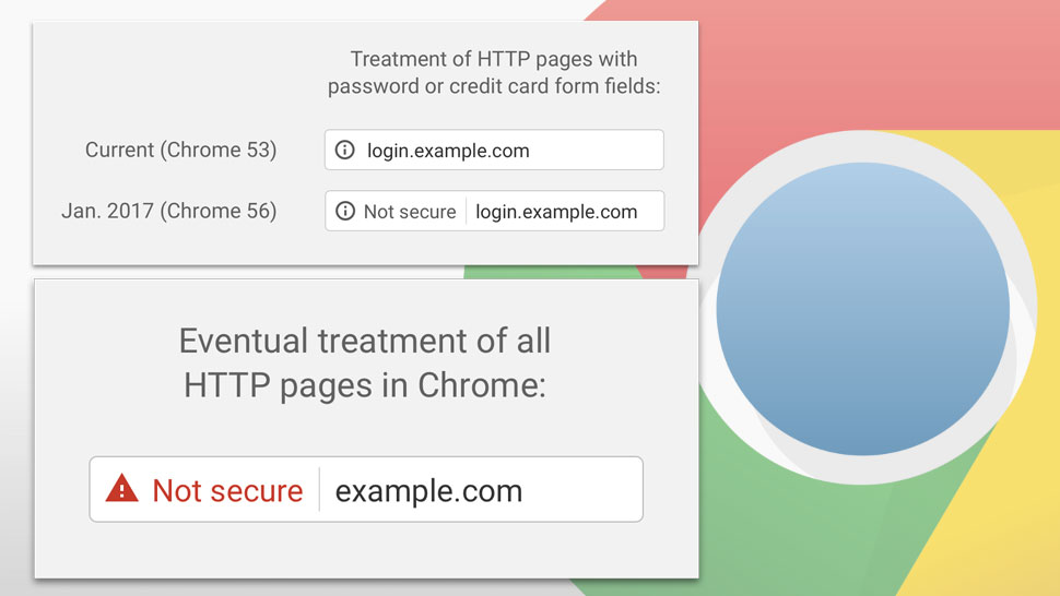 Google's Chrome V57 Will Heighten The Need For SSL Certificate.